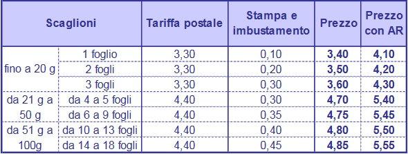listino-prezzi-raccomandata-online