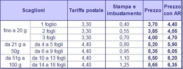 listino-prezzi-raccomandata-online2